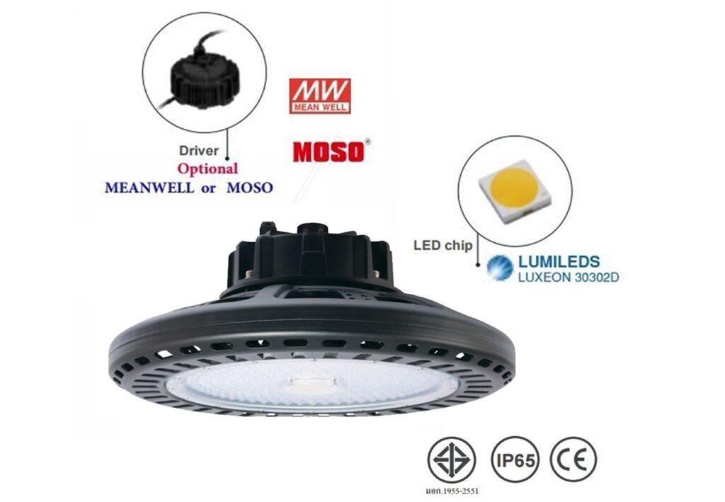 โคมไฮเบย์ LED (IU) 100W (เดย์ไลท์) EVE