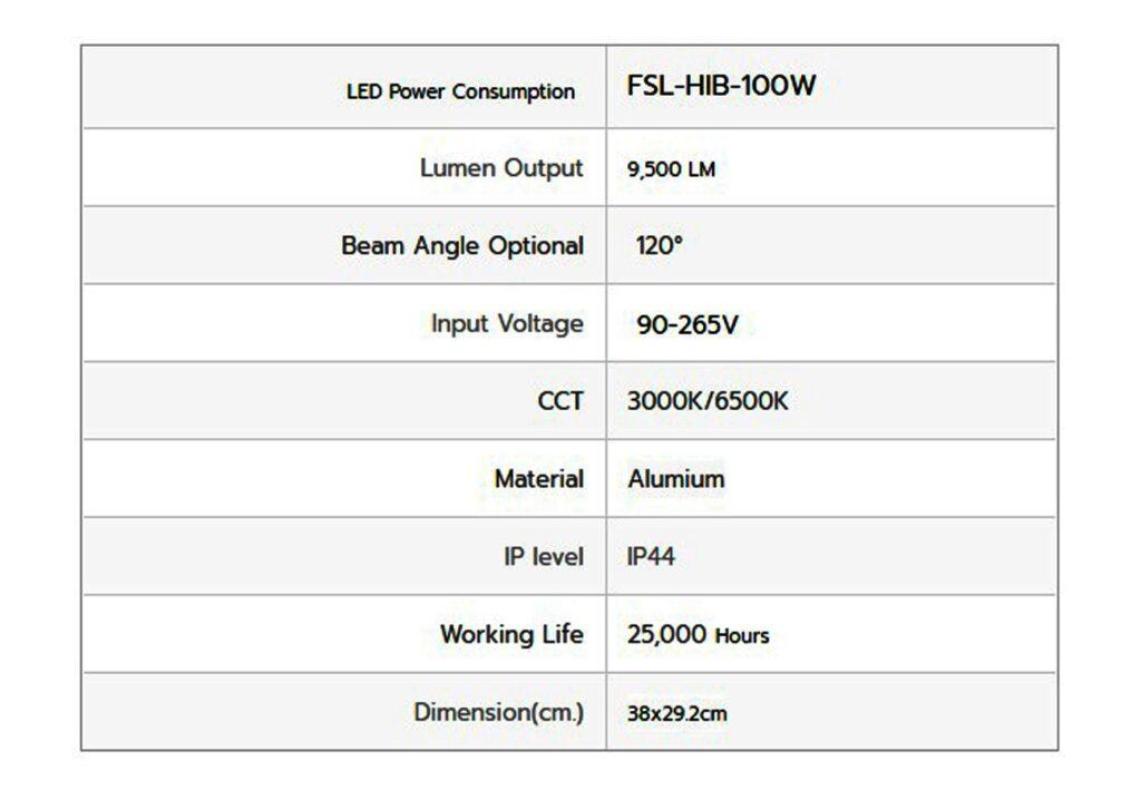 โคมไฮเบย์ LED 100W (เดย์ไลท์) FSL
