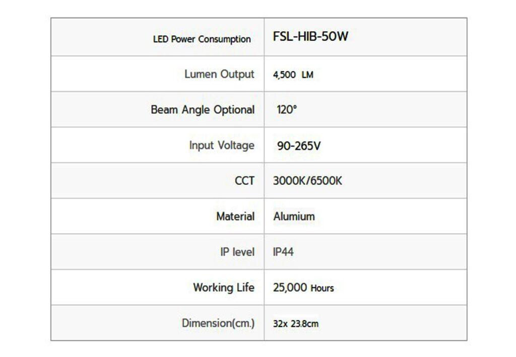 โคมไฮเบย์ LED 50W (เดย์ไลท์) FSL