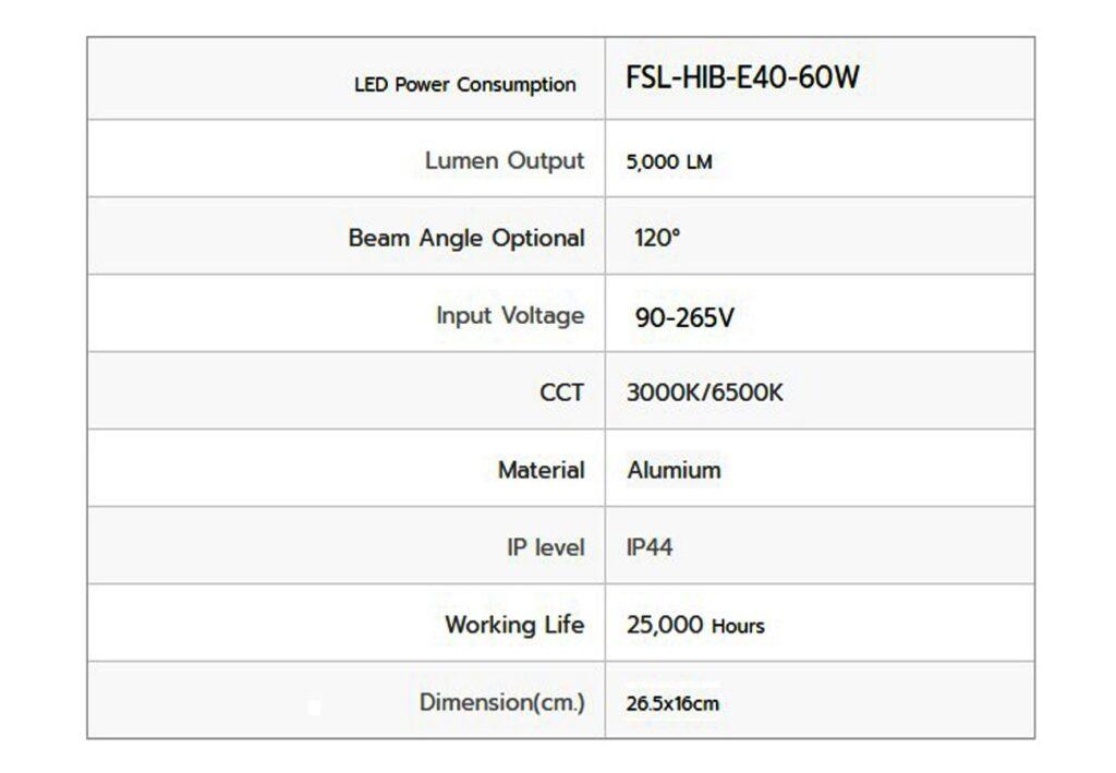 หลอดไฟไฮเบย์ led fsl 60w วอร์มไวท์