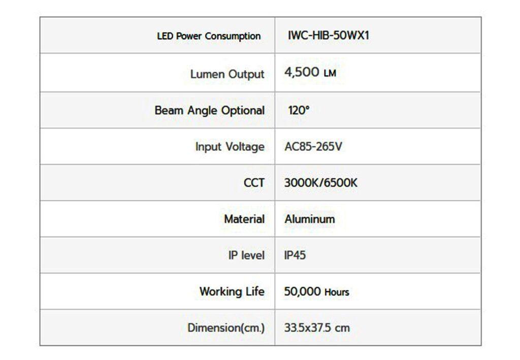 โคมไฮเบย์ LED 50W (วอร์มไวท์) IWACHI