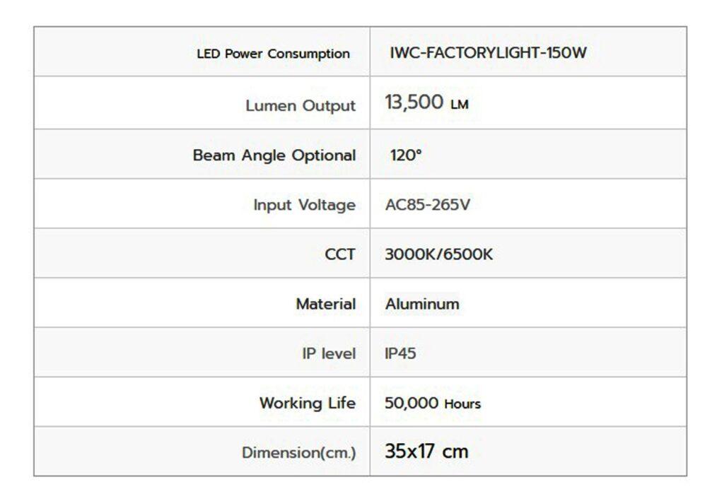 โคมไฮเบย์ led iwachi factorylight 150w วอร์มไวท์