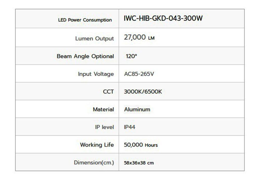 โคมไฮเบย์ LED GKD-043 300W (วอร์มไวท์) IWACHI